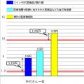%e4%b8%ad%e6%9d%911